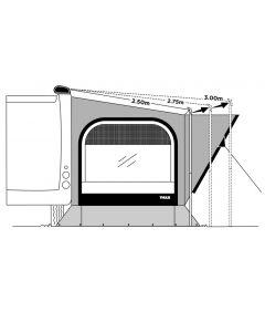 Thule Quickfit kit 9200 luifel